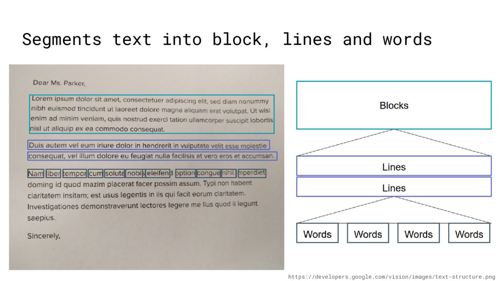 Segments text into block, lines and words https...
