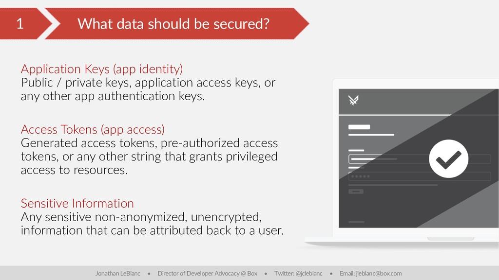 1 What data should be secured? Jonathan LeBlanc...