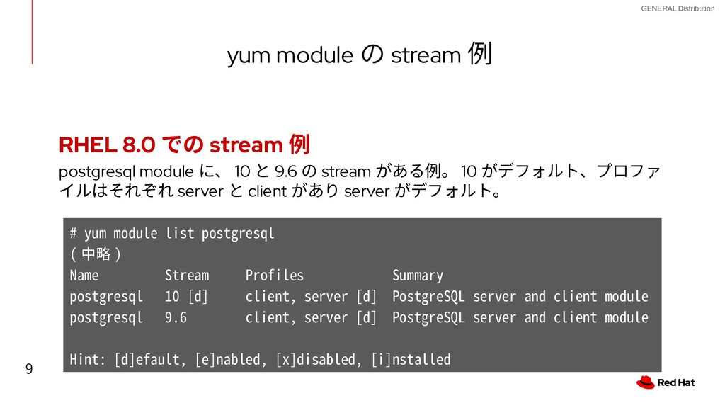 9 GENERAL Distribution yum module の stream 例 yu...