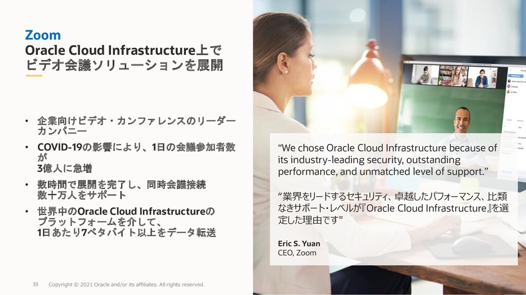 Zoom Oracle Cloud Infrastructure上で ビデオ会議ソリューション...