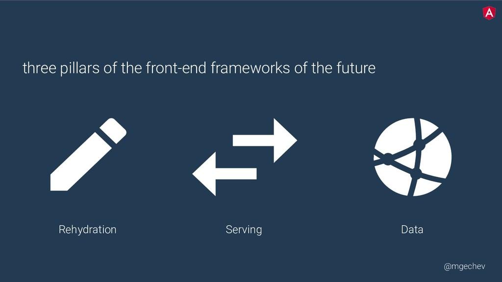 @mgechev Serving Data  three pillars of the fr...
