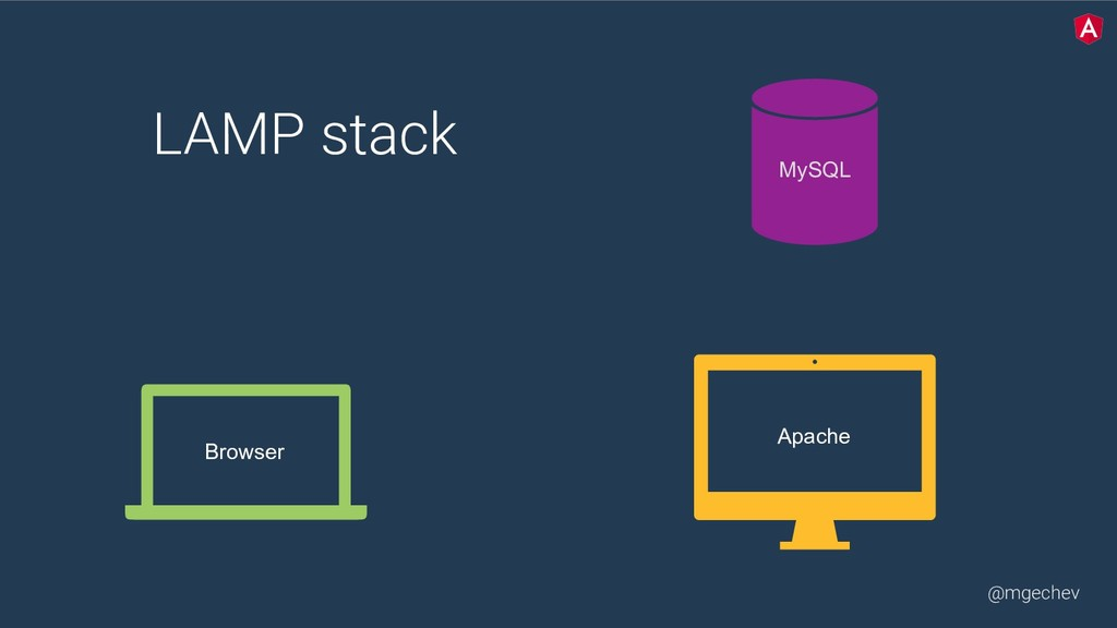 @mgechev LAMP stack    MySQL Apache Browser