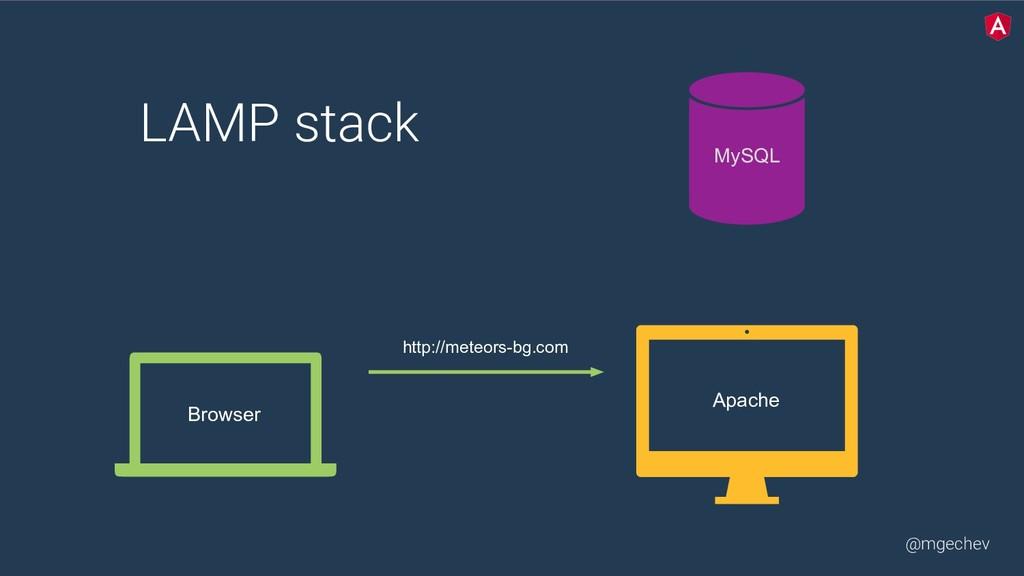@mgechev LAMP stack    MySQL http://meteors-...