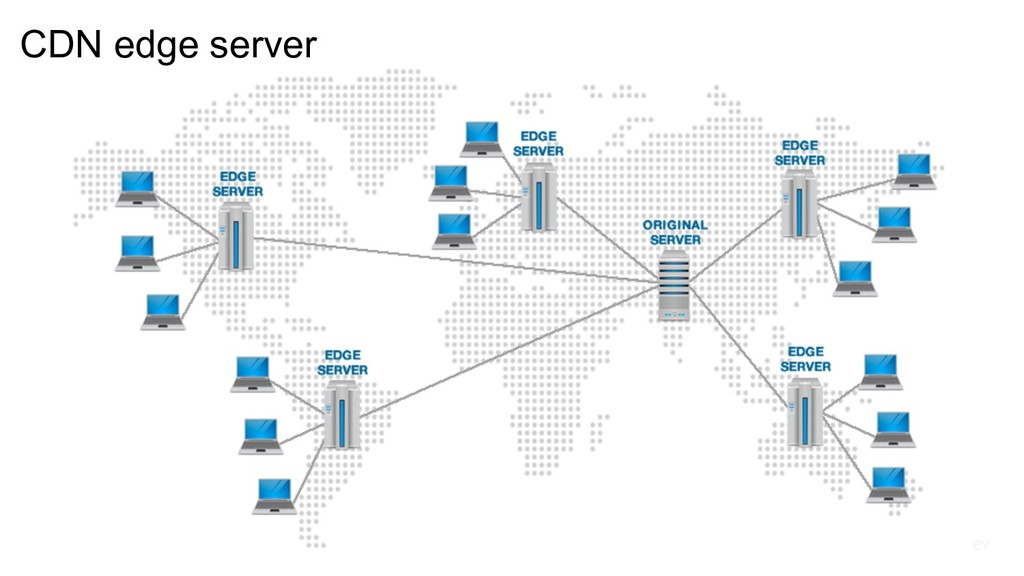@mgechev CDN edge server