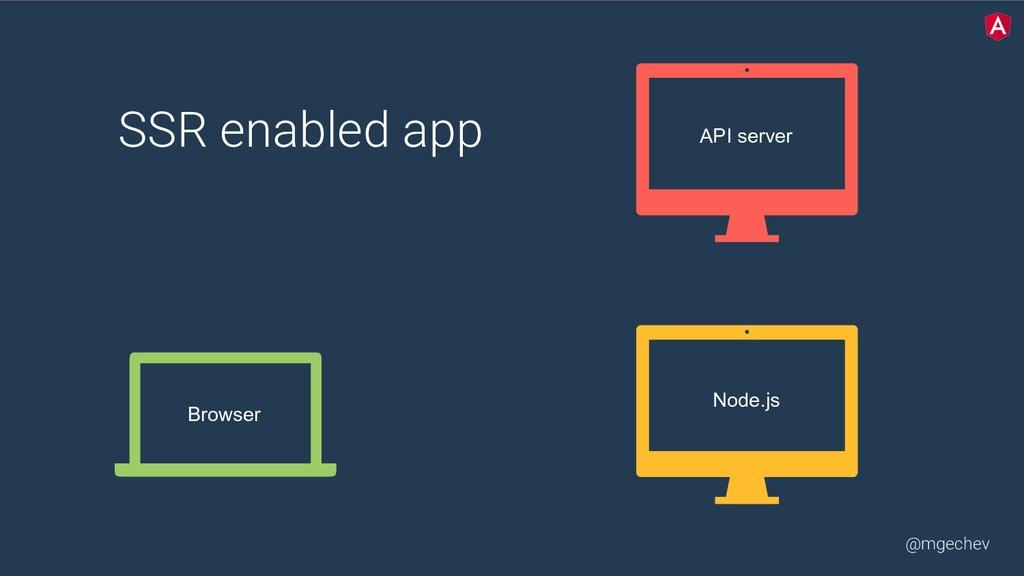 @mgechev SSR enabled app Node.js Browser API se...