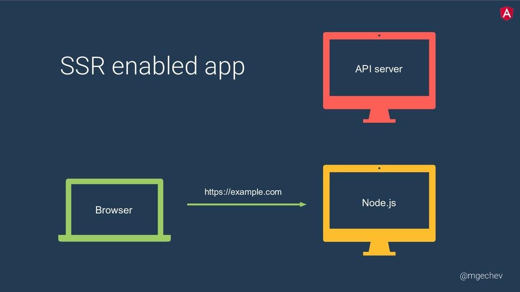 @mgechev SSR enabled app https://example.com No...
