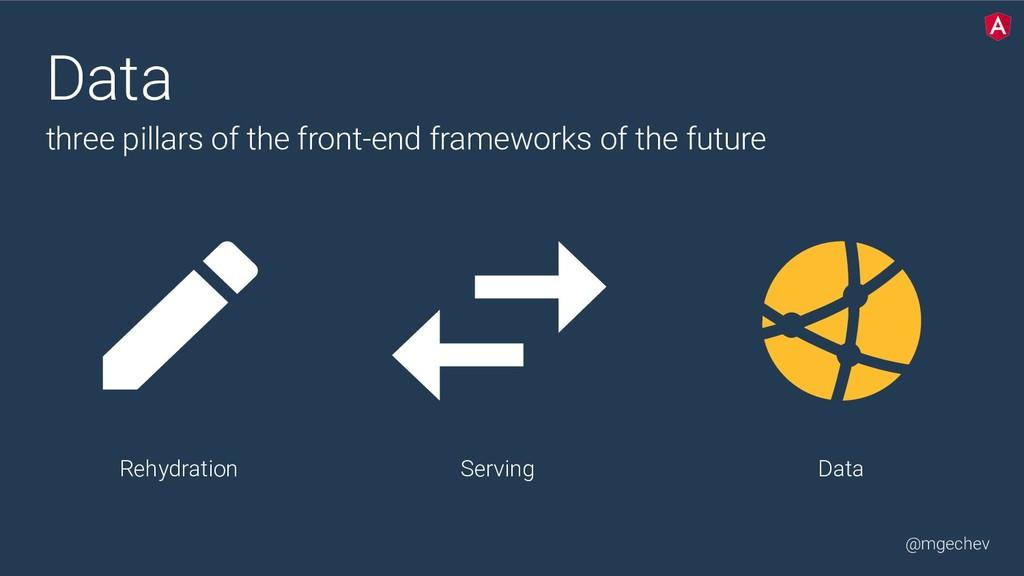@mgechev Serving Data Data three pillars of th...