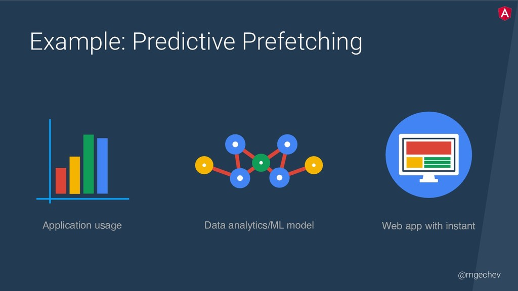 @mgechev Example: Predictive Prefetching Applic...