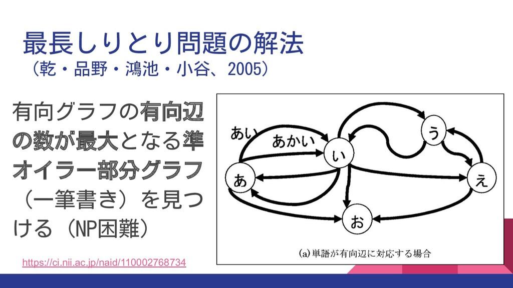 最長しりとり問題の解法 (乾・品野・鴻池・小谷、2005) 有向グラフの有向辺 の数が最大とな...