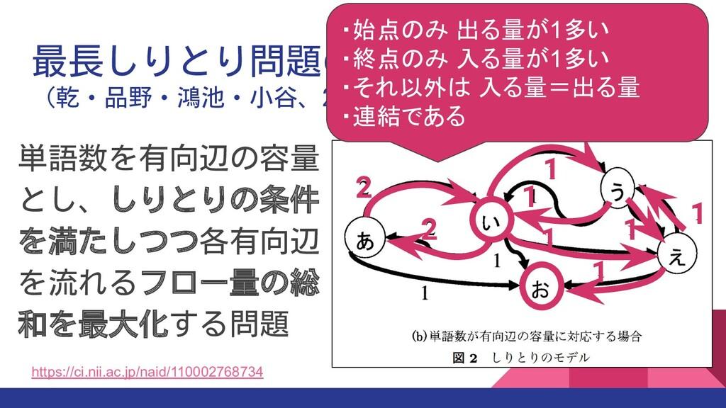 最長しりとり問題の解法 (乾・品野・鴻池・小谷、2005) 単語数を有向辺の容量 とし、しりと...