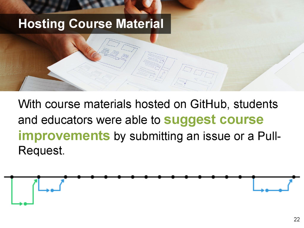 With course materials hosted on GitHub, student...