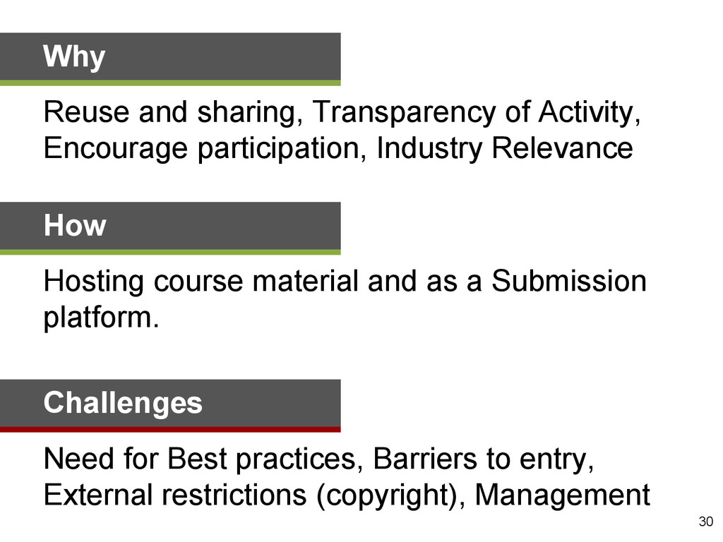 30 Why How Challenges Reuse and sharing, Transp...
