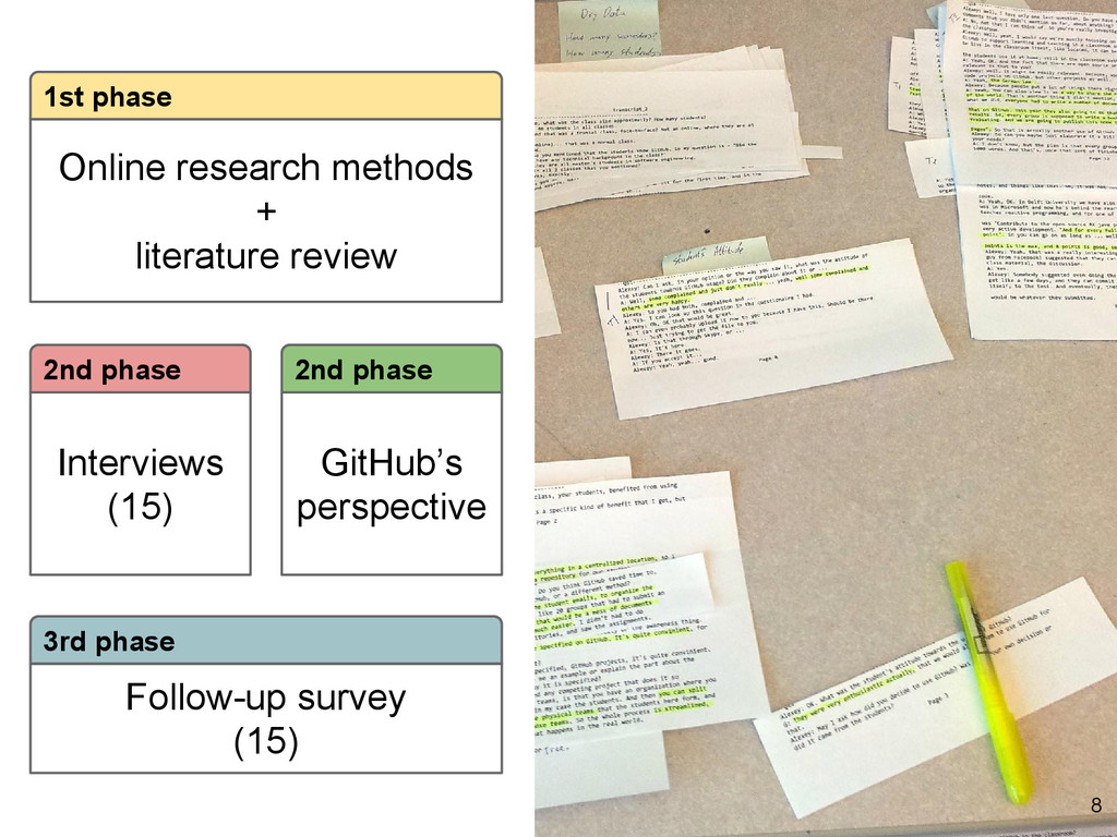 Online research methods + literature review Int...