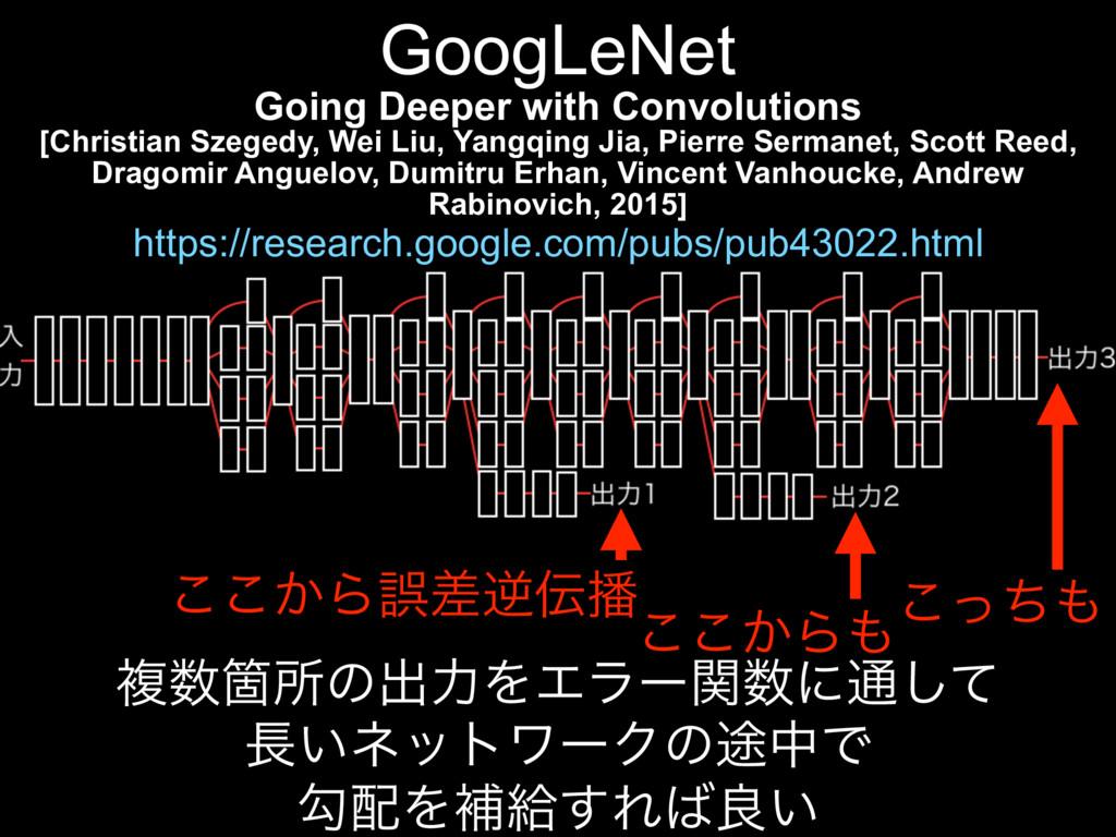 GoogLeNet ෳՕॴͷग़ྗΛΤϥʔؔʹ௨ͯ͠ ͍ωοτϫʔΫͷ్தͰ ޯΛิ...
