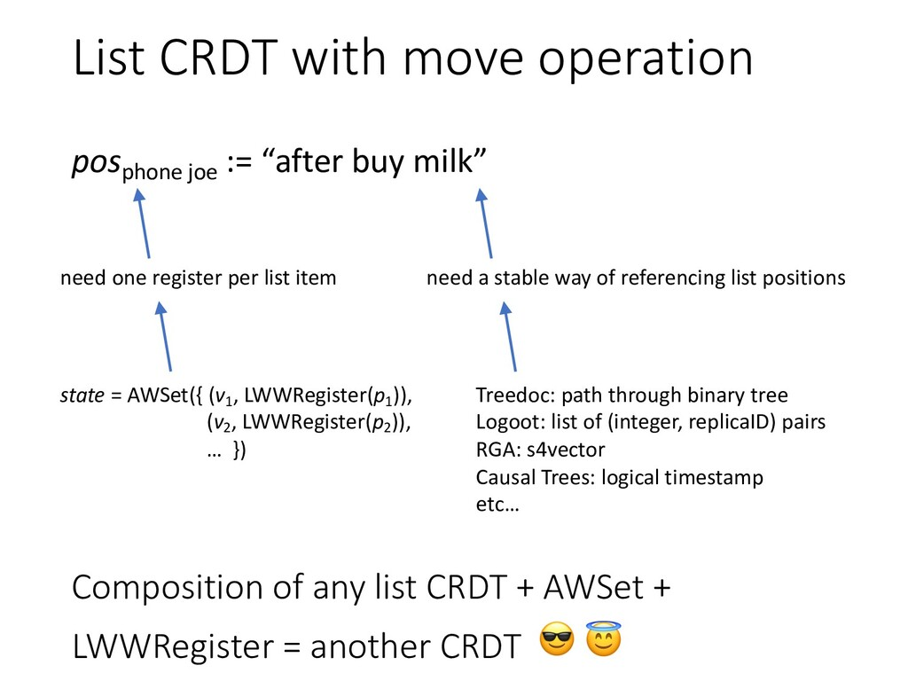 "List CRDT with move operation posphone joe := ""..."