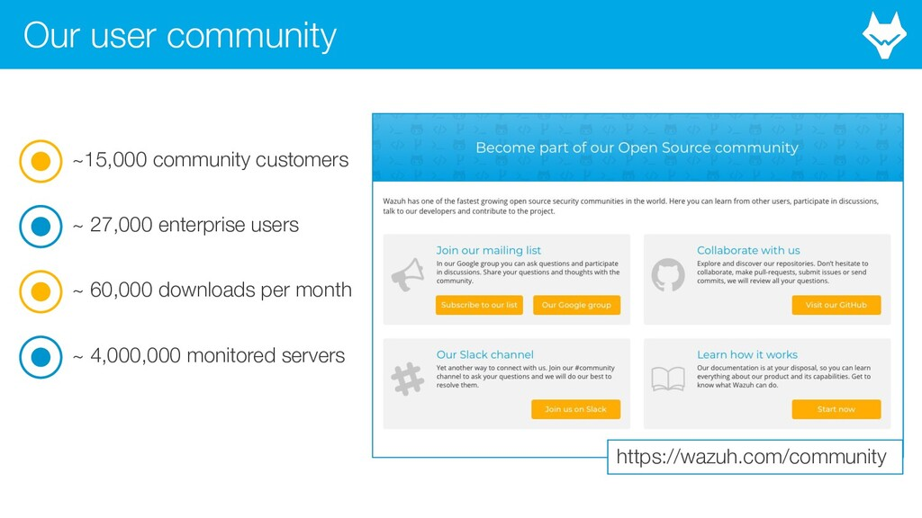 Our user community ~15,000 community customers ...