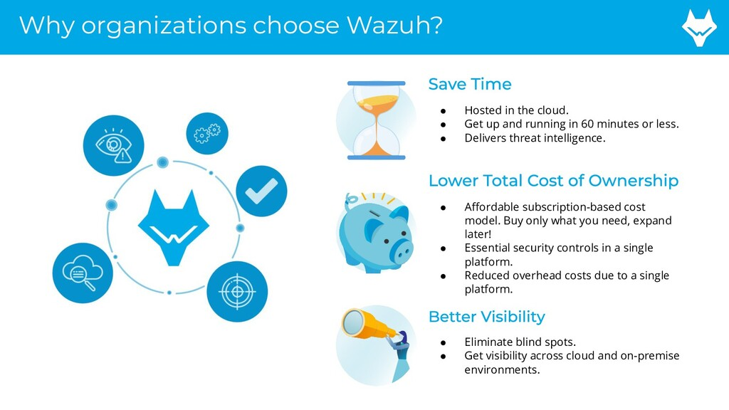 Why organizations choose Wazuh? ● Hosted in the...