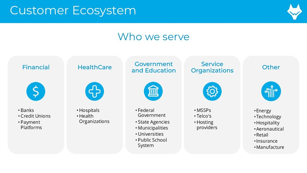 Who we serve Customer Ecosystem • Banks • Credi...