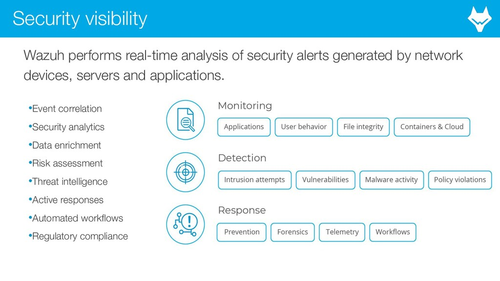 Security visibility Wazuh performs real-time an...