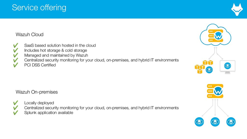 Wazuh Cloud ✔ SaaS based solution hosted in the...