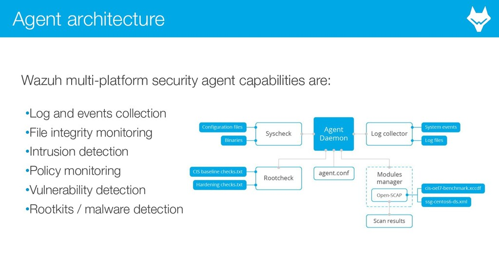 Agent architecture •Log and events collection •...