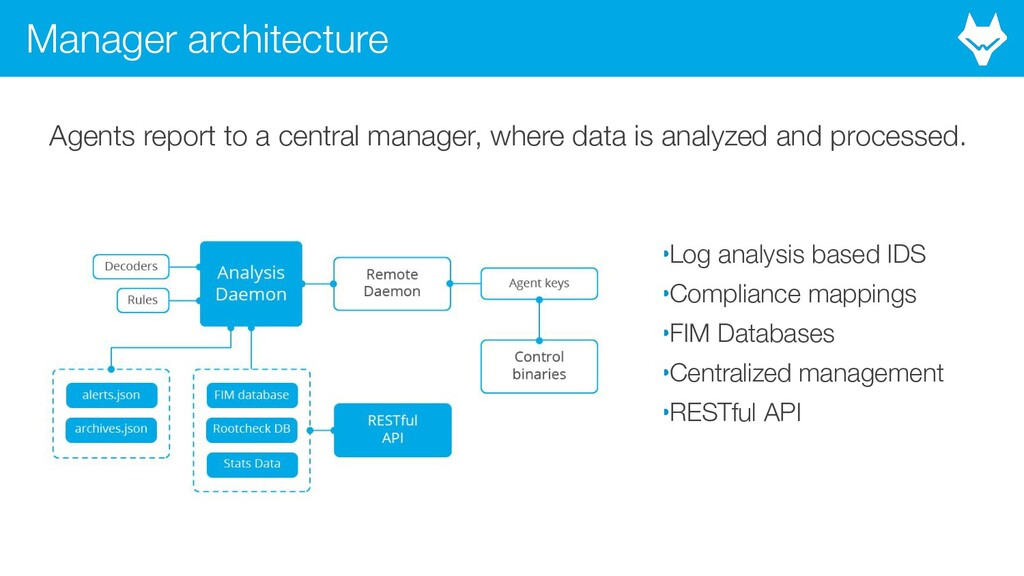 Manager architecture •Log analysis based IDS •C...