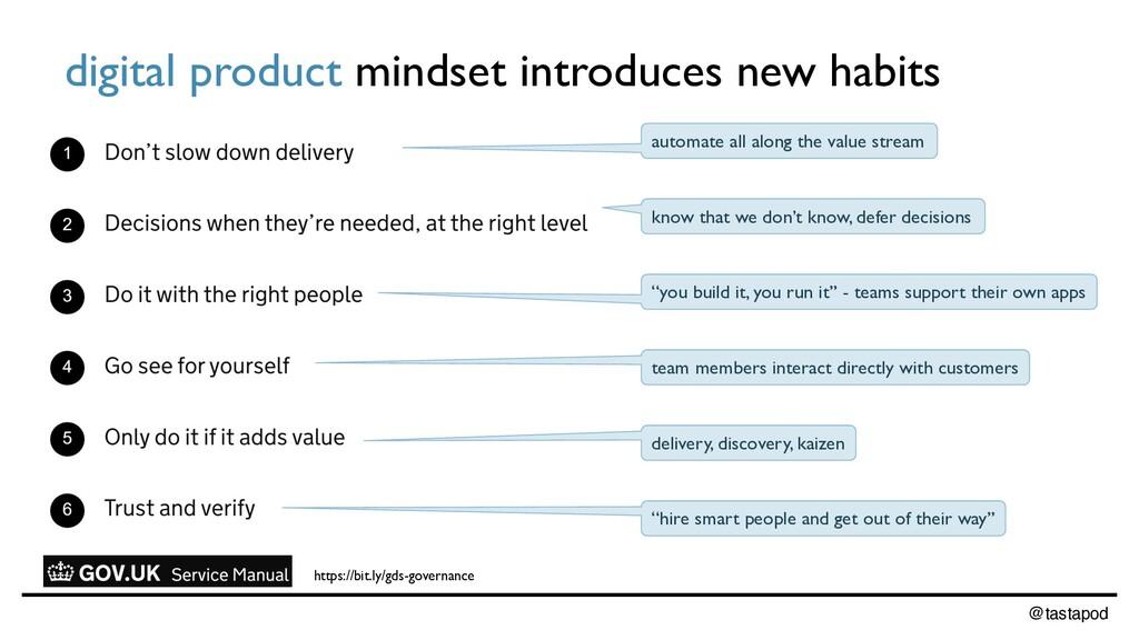 @tastapod digital product mindset introduces ne...