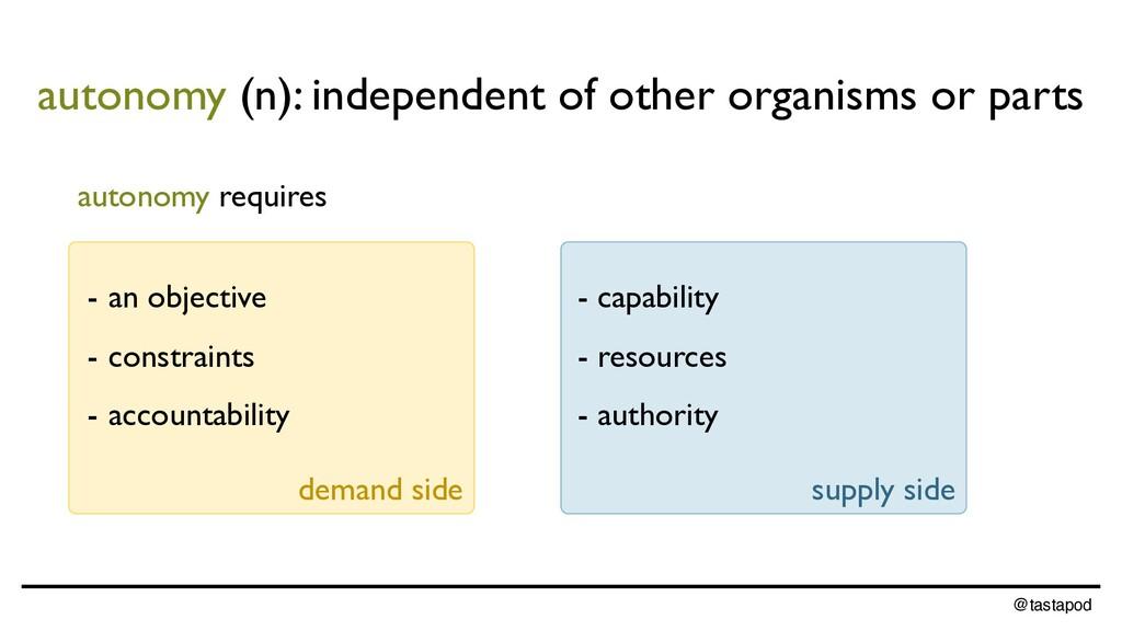 @tastapod supply side demand side autonomy (n):...