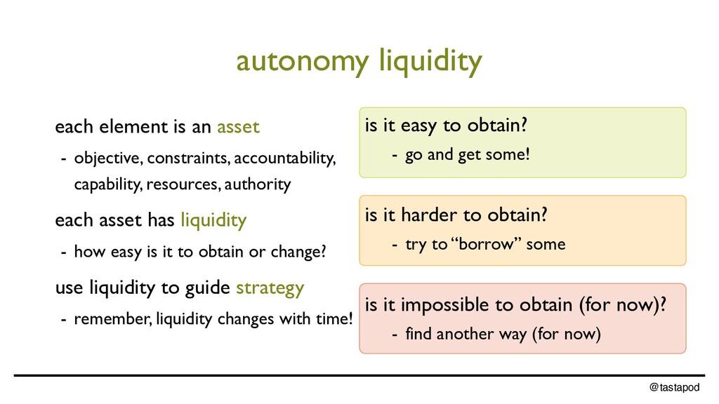 @tastapod autonomy liquidity each element is an...