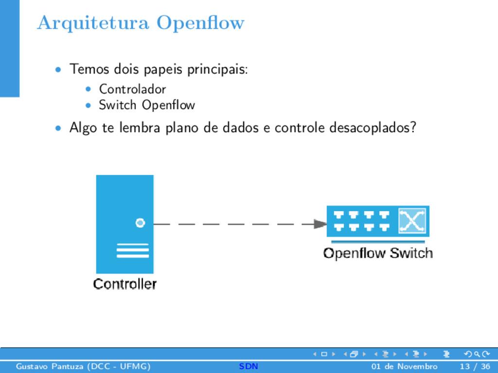 Arquitetura Openflow • Temos dois papeis princip...