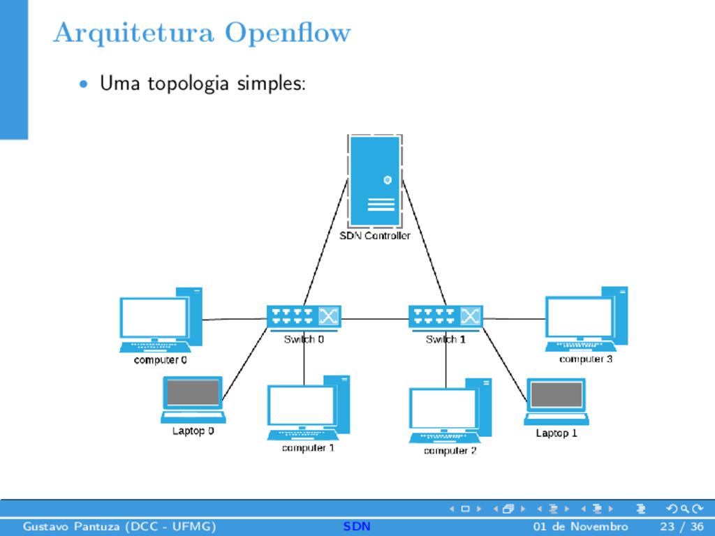 Arquitetura Openflow • Uma topologia simples: Gu...