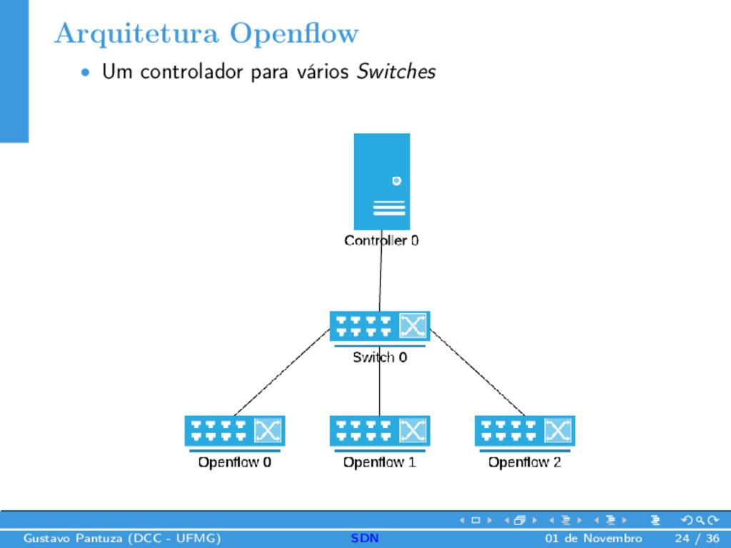 Arquitetura Openflow • Um controlador para vário...