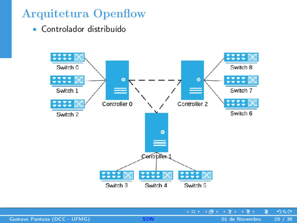 Arquitetura Openflow • Controlador distribuído G...