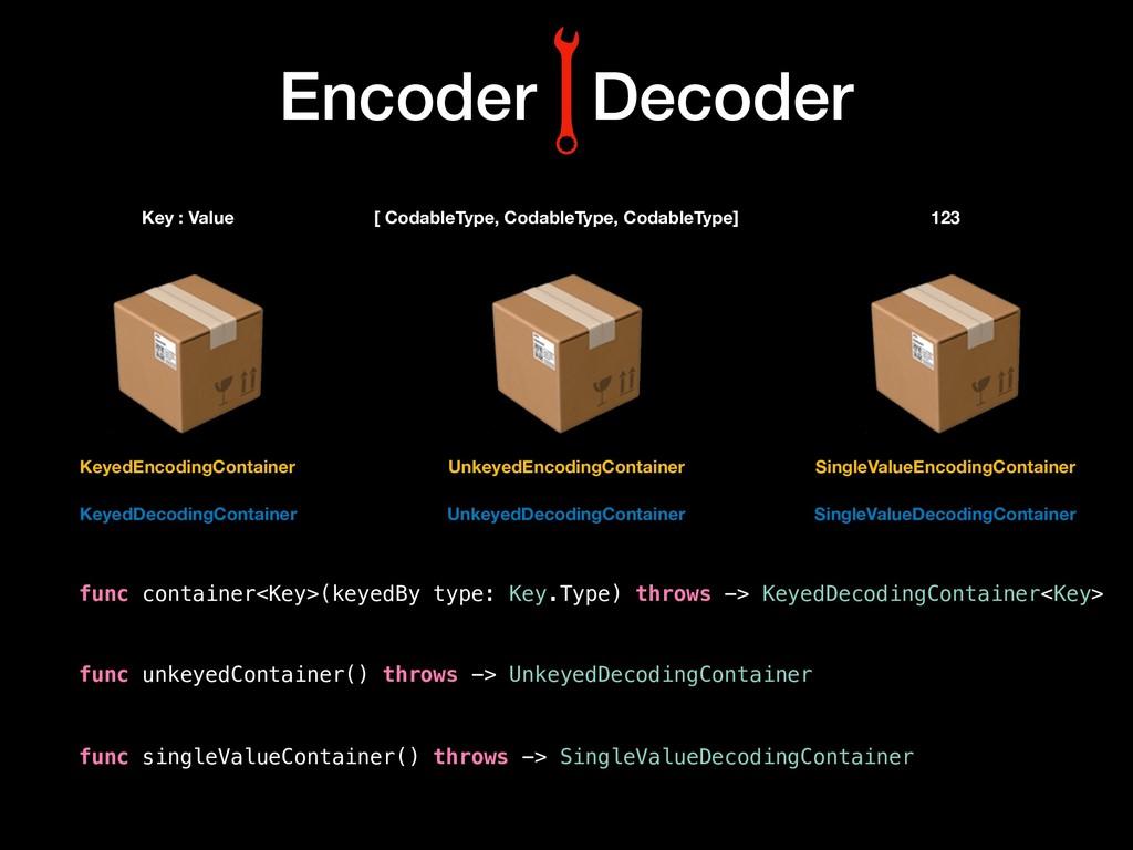 KeyedDecodingContainer KeyedEncodingContainer K...