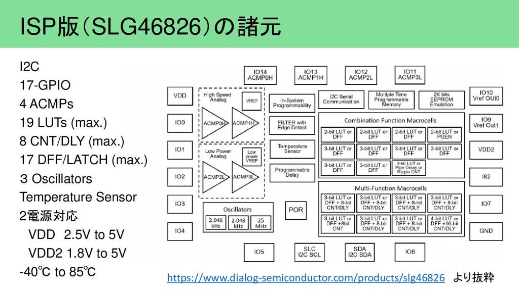 ISP版(SLG46826)の諸元 I2C 17-GPIO 4 ACMPs 19 LUTs (...