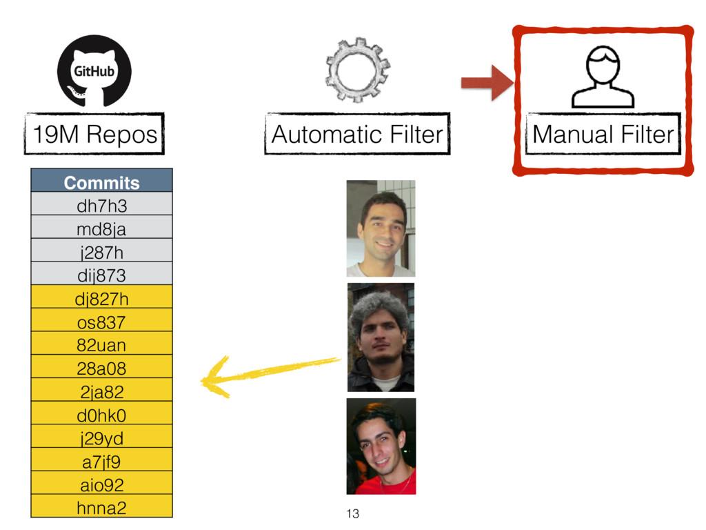 13 19M Repos Manual Filter Automatic Filter Com...