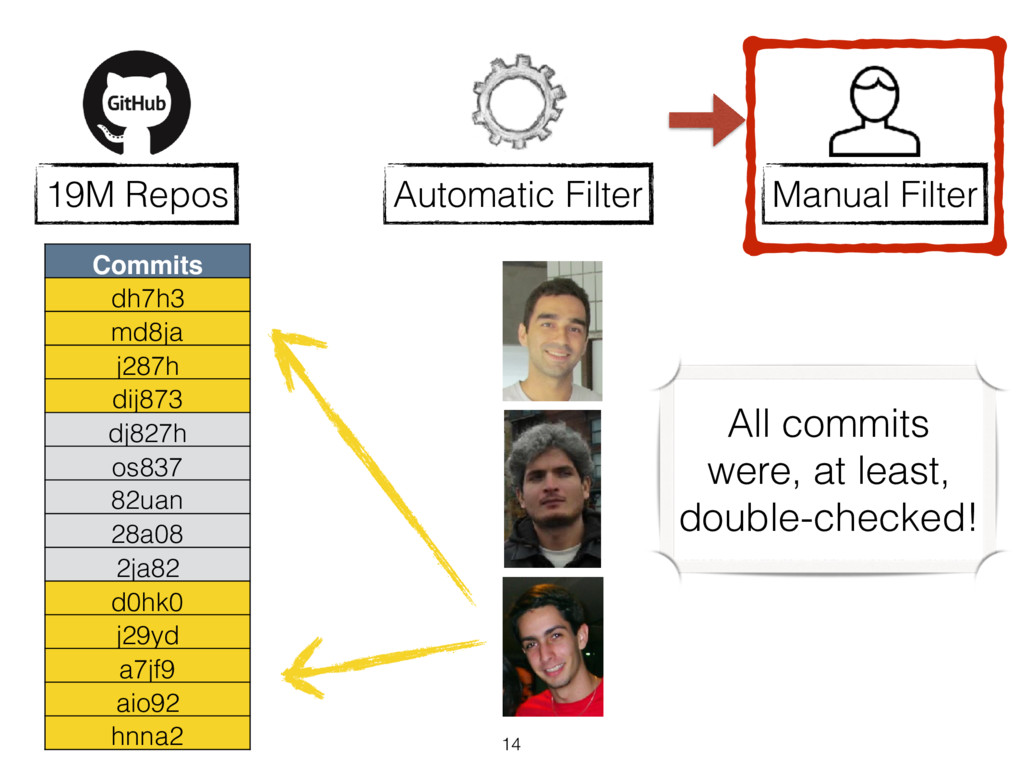 14 19M Repos Manual Filter Automatic Filter Com...