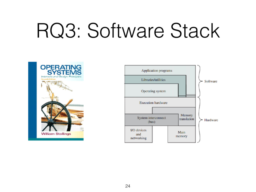 RQ3: Software Stack 24