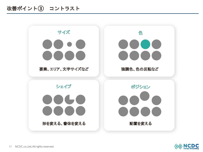 改善ポイント③ コントラスト 32 シェイプ サイズ ポジション 色 配置を変える 形を変える...