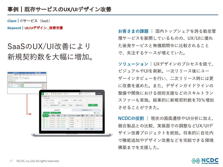 事例|既存サービスのUX/UIデザイン改善 57 Client|ITサービス(SaaS) Ke...