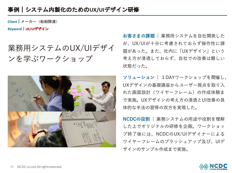 事例|システム内製化のためのUX/UIデザイン研修 58 Client|メーカー(船舶関連) ...