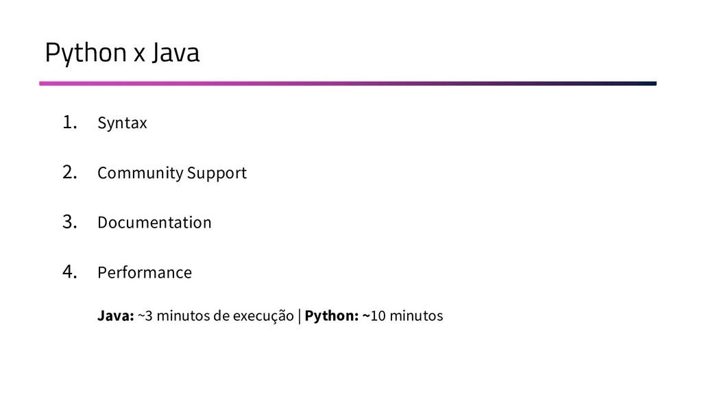 Python x Java 1. Syntax 2. Community Support 3....