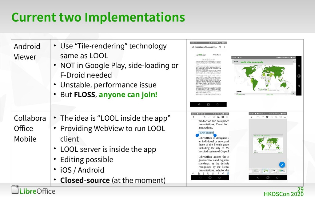 29 HKOSCon 2020 Current two Implementations And...