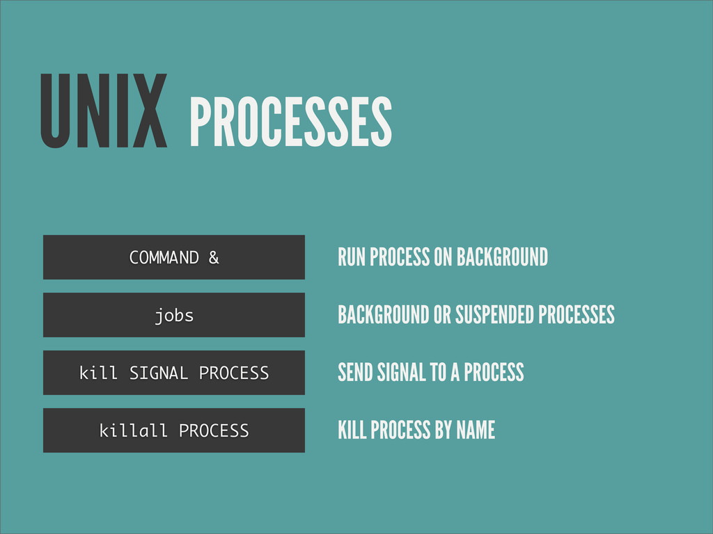 PROCESSES UNIX COMMAND & RUN PROCESS ON BACKGRO...
