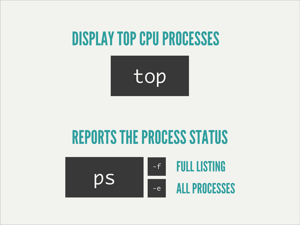top DISPLAY TOP CPU PROCESSES ps REPORTS THE PR...