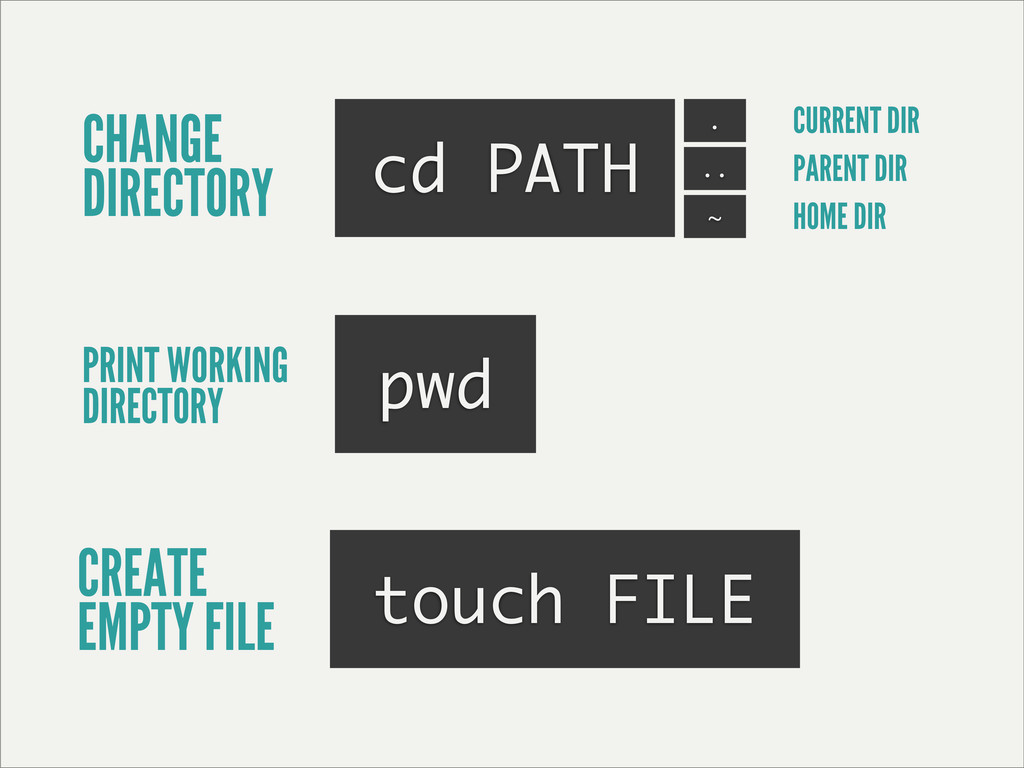 CHANGE DIRECTORY cd PATH . CURRENT DIR ~ .. PAR...