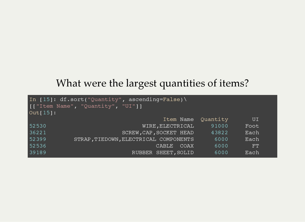What were the largest quantities of items? I n ...
