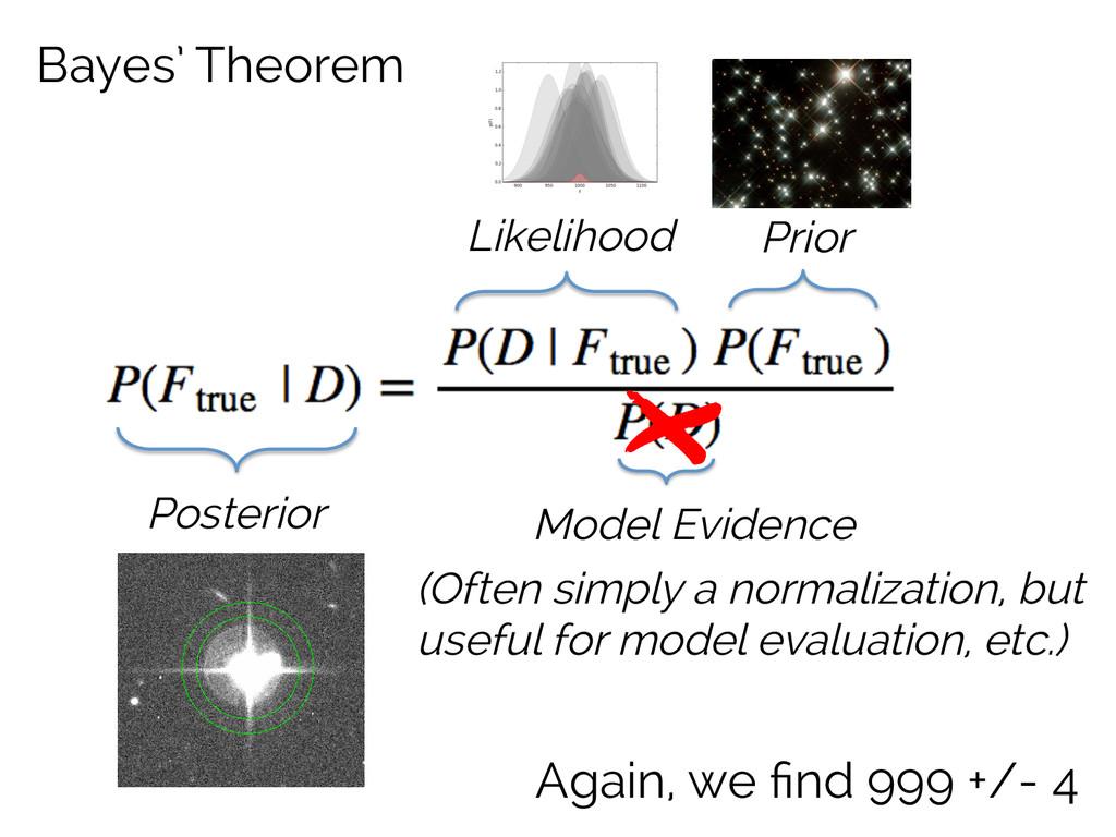Bayes' Theorem Posterior Likelihood Prior Model...