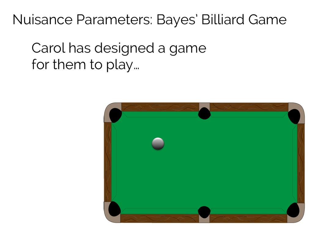 Nuisance Parameters: Bayes' Billiard Game Carol...