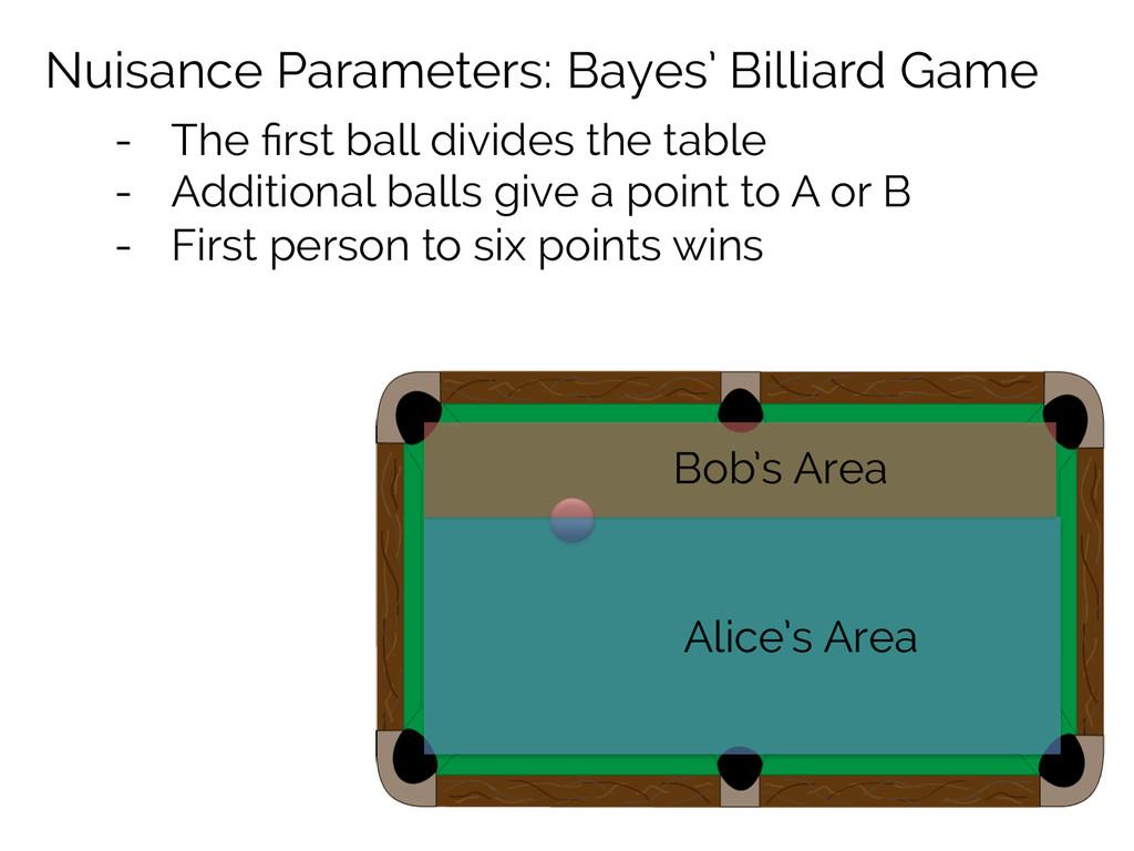 Bob's Area Alice's Area Nuisance Parameters: Ba...